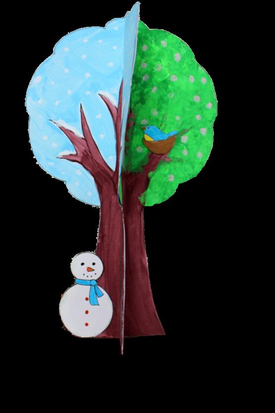 Atelier arbre des 4 saisons